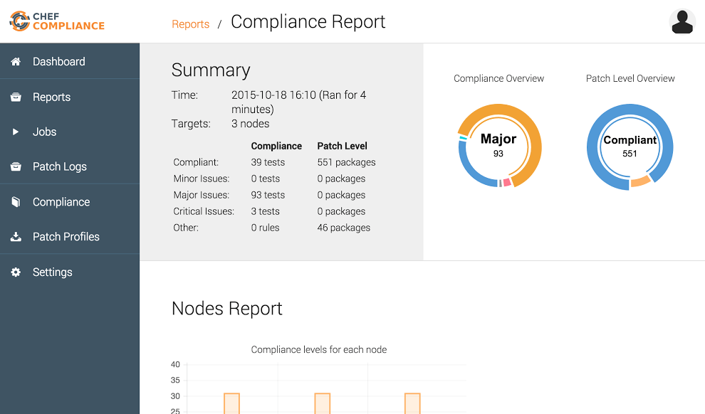 An Overview of Chef Compliance